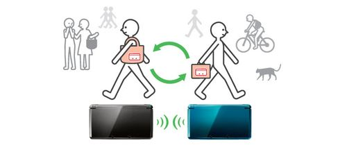 Built-in_0008_streetpass